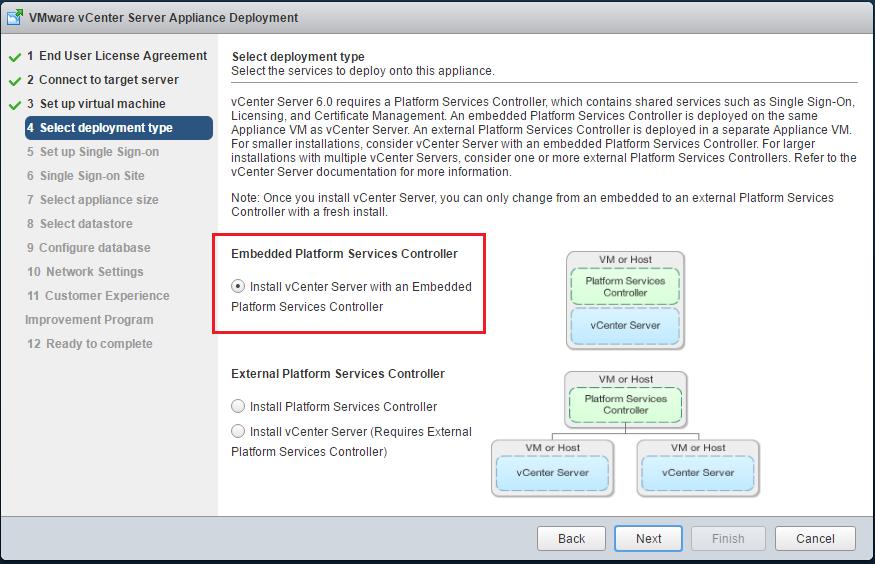 VMware vSphere: vCenter Single Sign-On (SSO)
