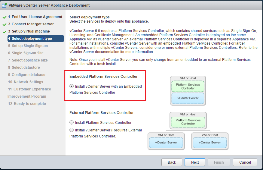 vCenter Server with Embedded Platform Services Controller