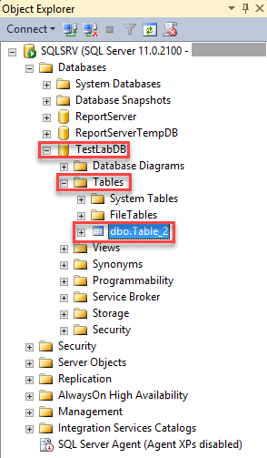 TestLabDB Table_1
