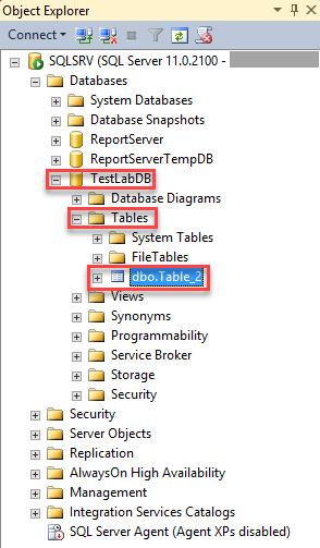 TestLabDB  Table_1