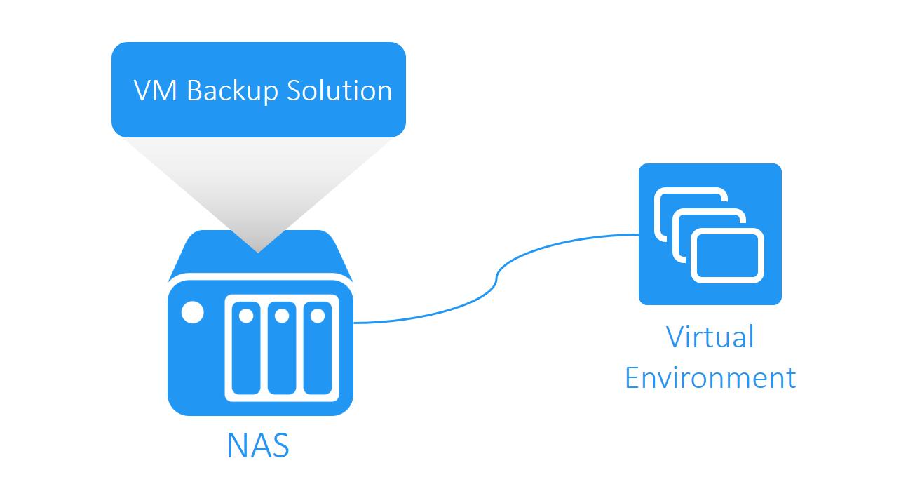 VM backup appliance based on NAS