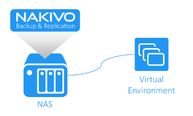 NAKIVO Backup & Replication turns NAS into a VM backup appliance