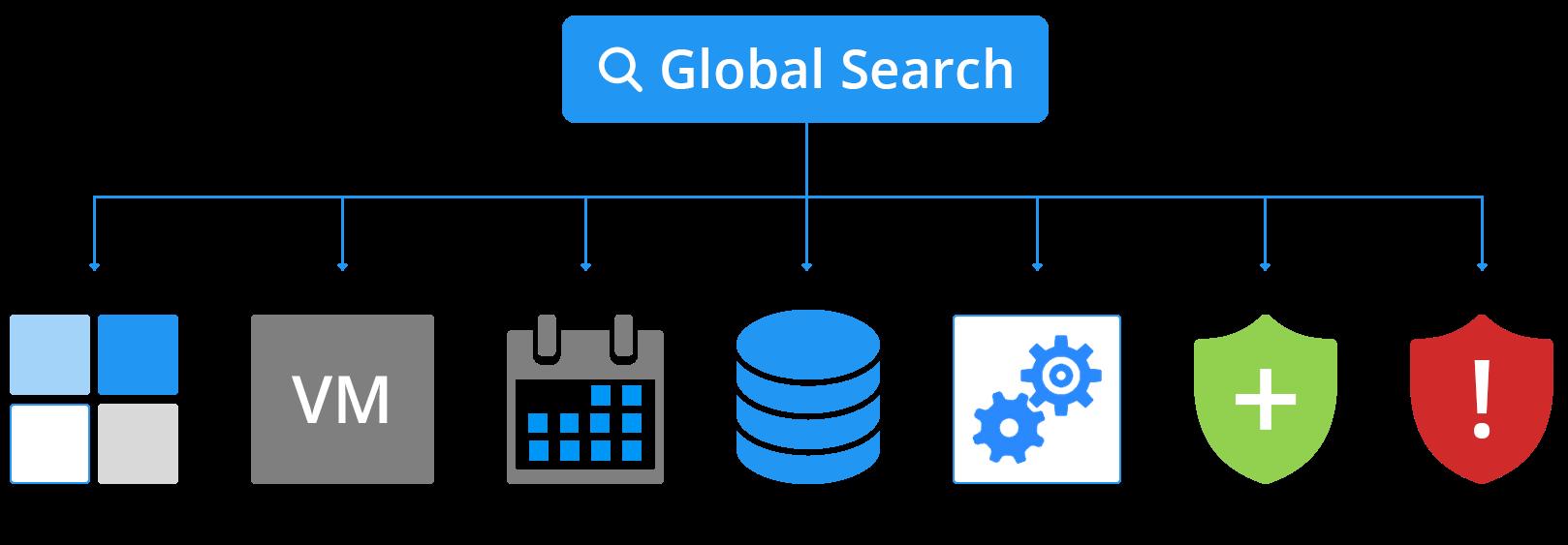 Global Search in NAKIVO Backup & Replication v7.4