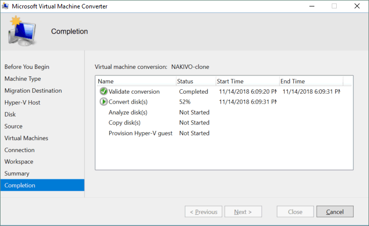 Virtual disks are being converted in the framework of VM conversion.