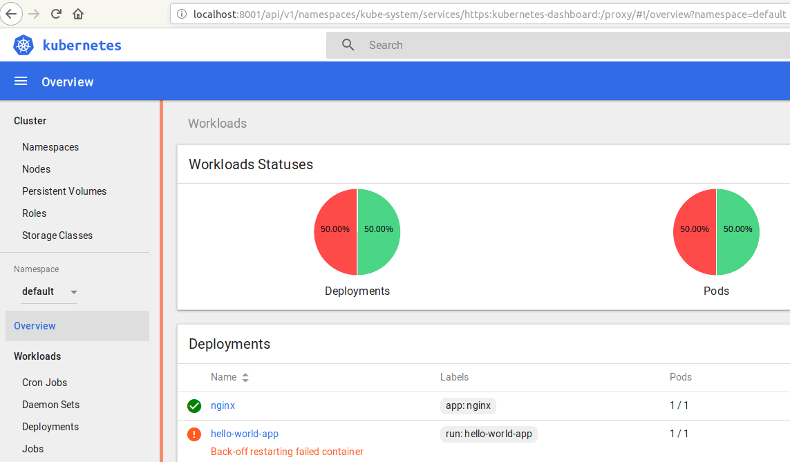 The main page of Kubernetes dashboard.