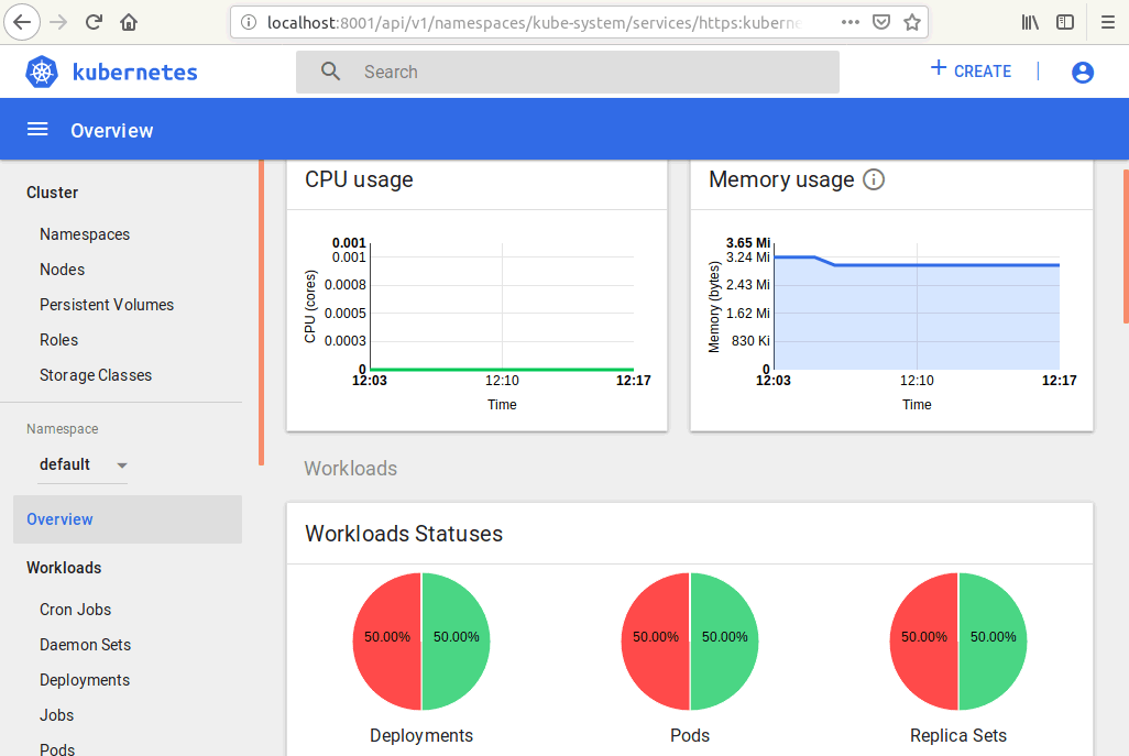 The web interface of Kubernetes dashboard after deploying Heapster.
