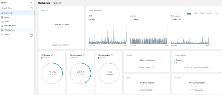Windows Admin Center Interface (Hyper-V Features)