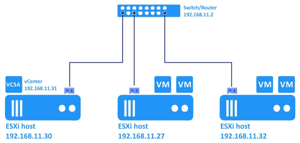 VMware-vSphere-setup-scheme