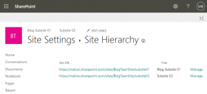 Viewing site hierarchy in SharePoint