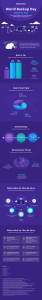 Infographic for World Backup Day